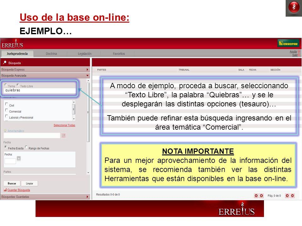 Uso de la base on-line: EJEMPLO… A modo de ejemplo, proceda a buscar, seleccionando Texto Libre, la palabra Quiebras… y se le desplegarán las distinta