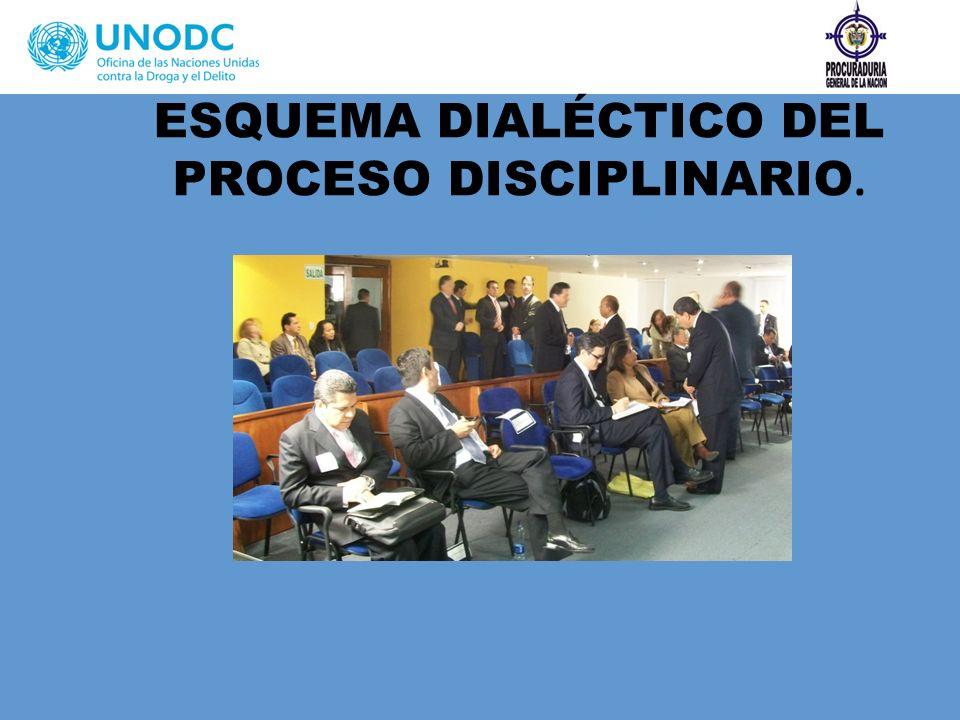 LOS PROCEDIMIENTOS DISCIPLINARIOS..
