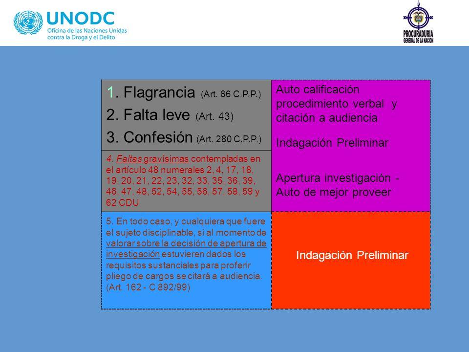 1. Flagrancia (Art. 66 C.P.P.) 2. Falta leve (Art. 43) 3. Confesión (Art. 280 C.P.P.) Auto calificación procedimiento verbal y citación a audiencia In