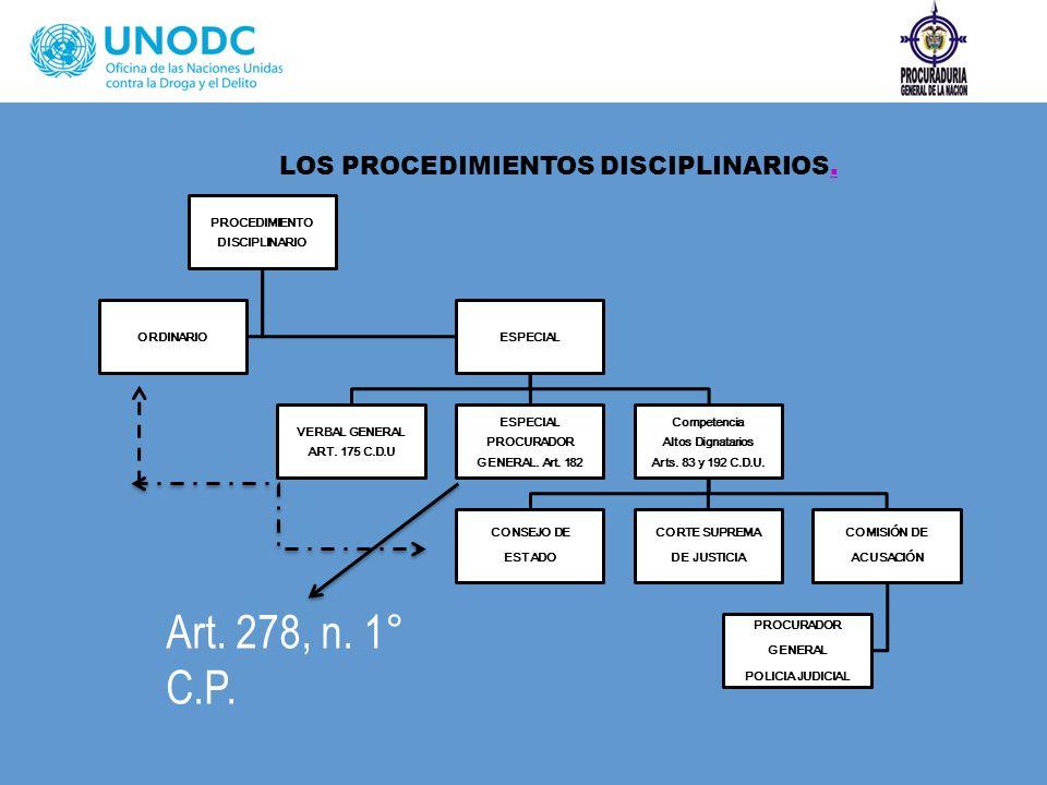LOS PROCEDIMIENTOS DISCIPLINARIOS.. PROCEDIMIENTO DISCIPLINARIO ORDINARIOESPECIAL VERBAL GENERAL ART. 175 C.D.U ESPECIAL PROCURADOR GENERAL. Art. 182