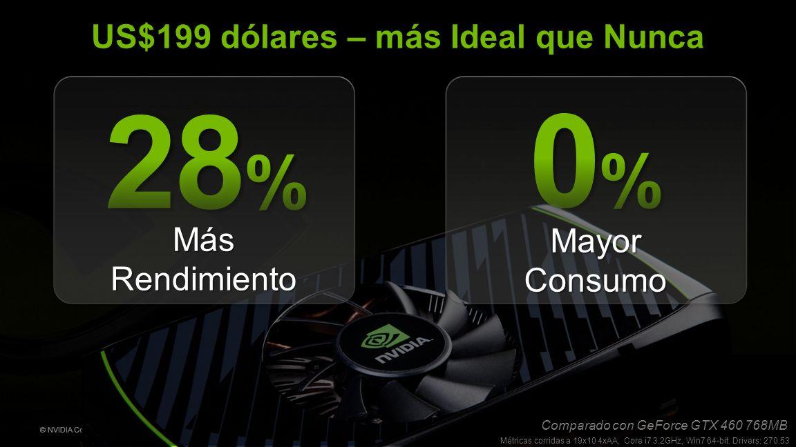 © NVIDIA Confidential – Do Not Distribute 5 GeForce GTX 560 Hecha a la Medida para Juegos a 1080p Llévala al Tope.