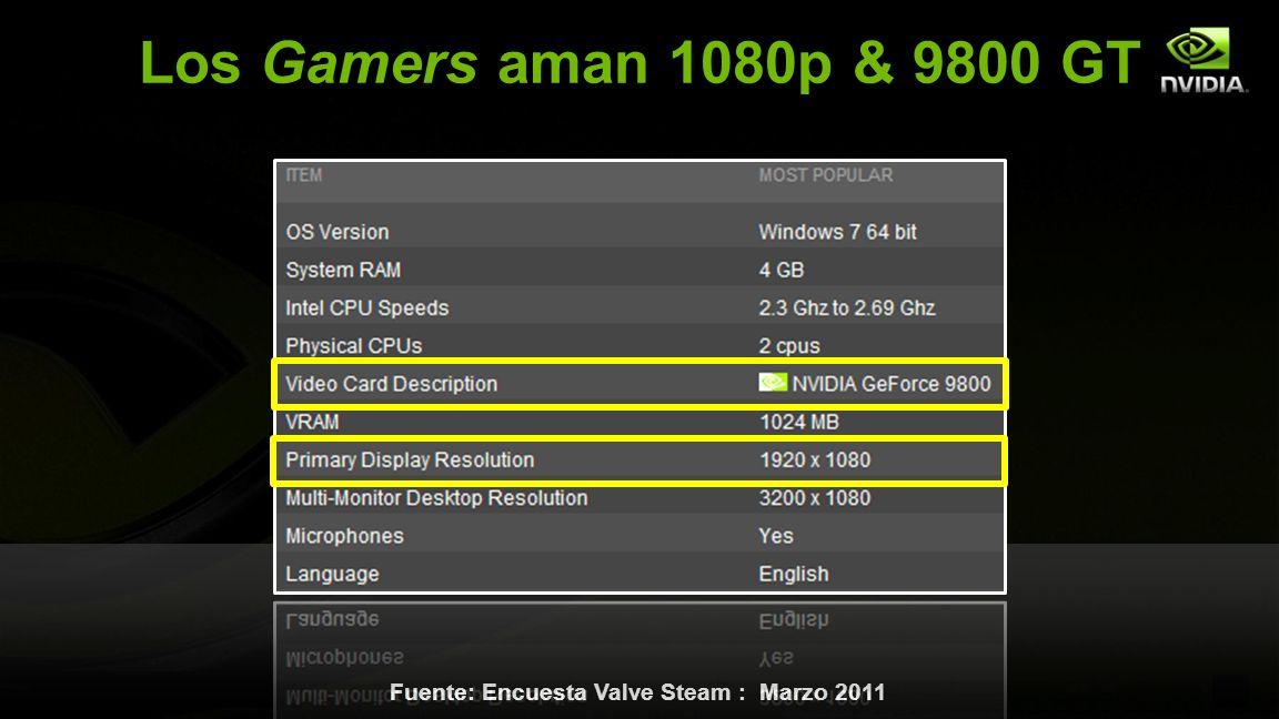 NVIDIA Confidential Presentando la GeForce GTX 560 Gráficos de Clase 560 a US$199 dólares Excelente actualización para juegos a 1080p Calidad de juegos de clase GeForce GTX