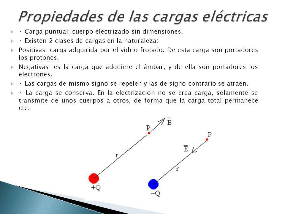· Carga puntual: cuerpo electrizado sin dimensiones. · Existen 2 clases de cargas en la naturaleza: Positivas: carga adquirida por el vidrio frotado.
