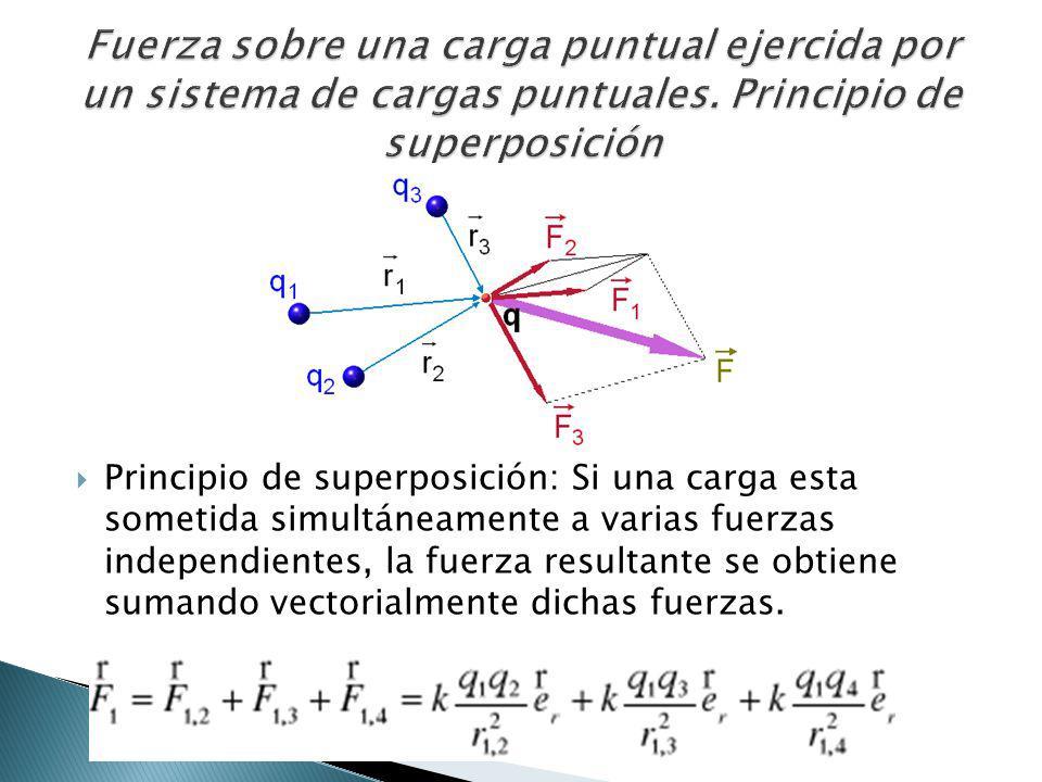 Principio de superposición: Si una carga esta sometida simultáneamente a varias fuerzas independientes, la fuerza resultante se obtiene sumando vector