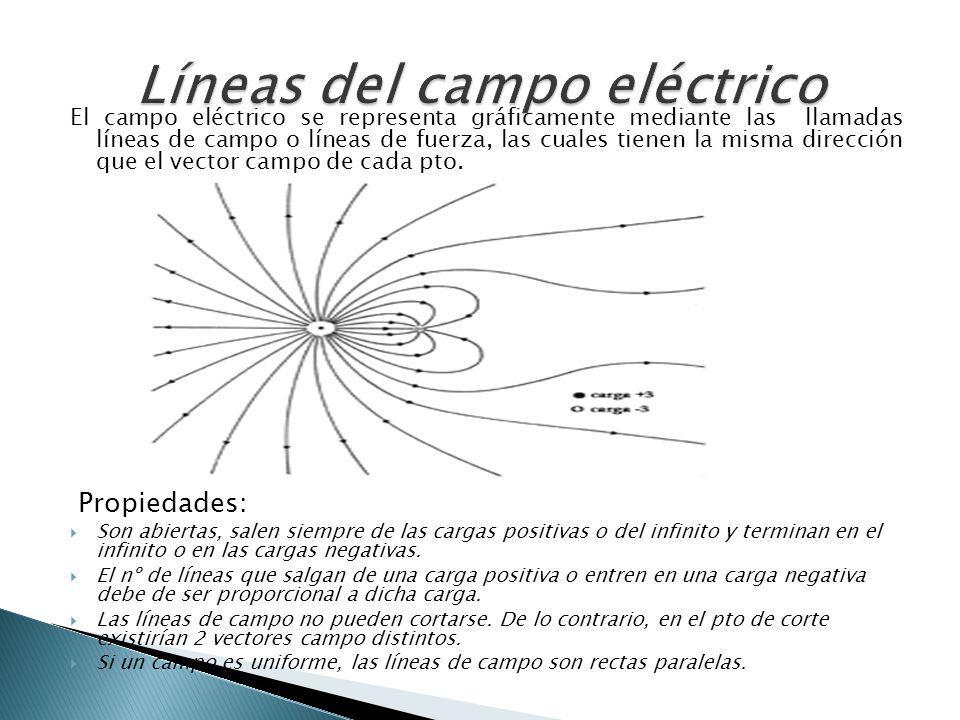 El campo eléctrico se representa gráficamente mediante las llamadas líneas de campo o líneas de fuerza, las cuales tienen la misma dirección que el ve