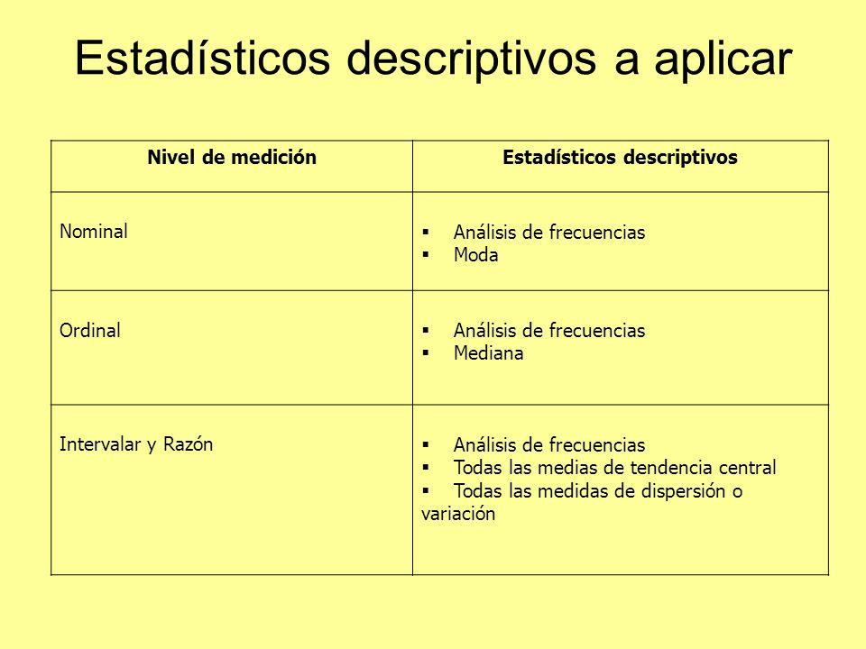 Estadísticos descriptivos a aplicar Nivel de mediciónEstadísticos descriptivos Nominal Análisis de frecuencias Moda Ordinal Análisis de frecuencias Me