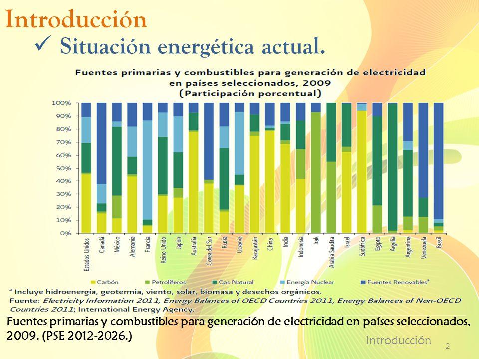 Introducción 2 Fuentes primarias y combustibles para generación de electricidad en países seleccionados, 2009. (PSE 2012-2026.) Situación energética a