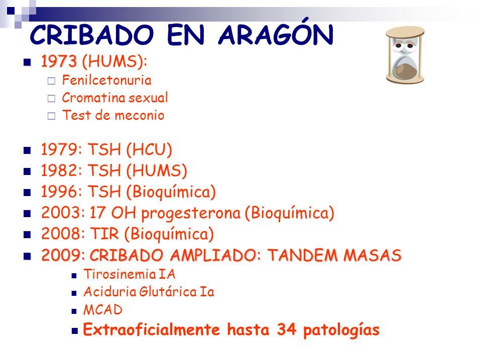 CRIBADO EN ARAGÓN 1973 1973 (HUMS): Fenilcetonuria Cromatina sexual Test de meconio 1979: TSH (HCU) 1982: TSH (HUMS) 1996: TSH (Bioquímica) 2003: 17 O