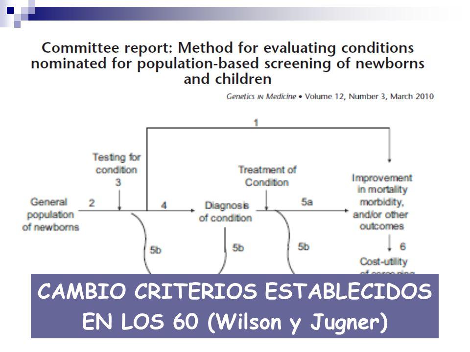 CAMBIO CRITERIOS ESTABLECIDOS EN LOS 60 (Wilson y Jugner)