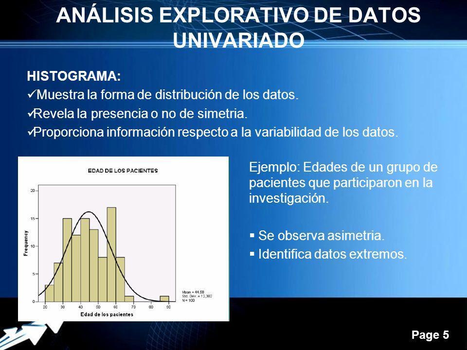 Powerpoint Templates Page 5 ANÁLISIS EXPLORATIVO DE DATOS UNIVARIADO HISTOGRAMA: Muestra la forma de distribución de los datos.