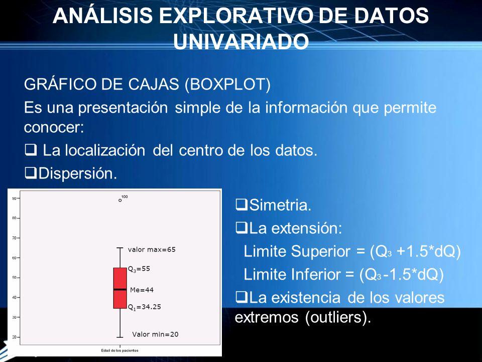 Powerpoint Templates Page 7 ANÁLISIS EXPLORATIVO DE DATOS UNIVARIADO GRÁFICO DE CAJAS (BOXPLOT) Es una presentación simple de la información que permite conocer: La localización del centro de los datos.