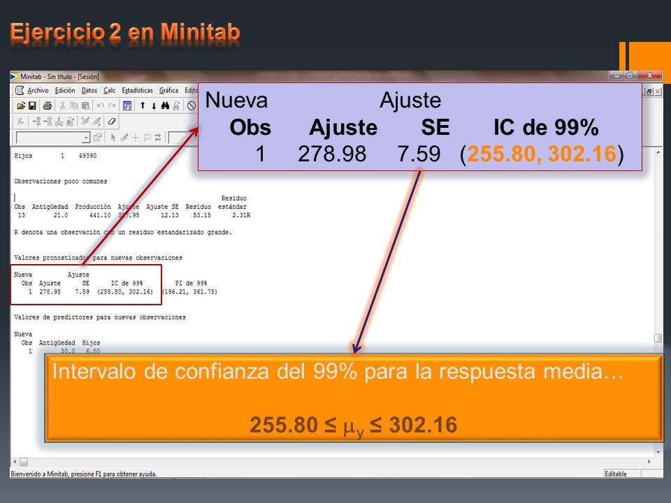 Nueva Ajuste Obs Ajuste SE IC de 99% 1 278.98 7.59 (255.80, 302.16) Intervalo de confianza del 99% para la respuesta media… 255.80 y 302.16