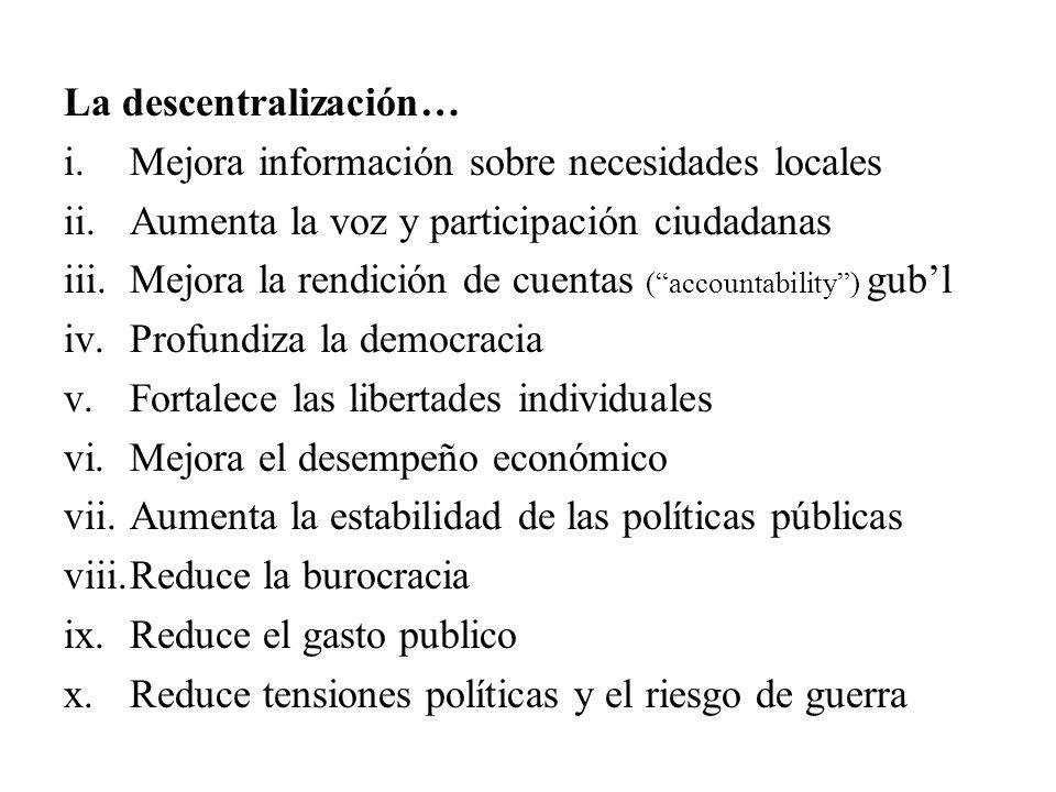 4. Teorizando la Gobernanza Local La estructura del gobierno local