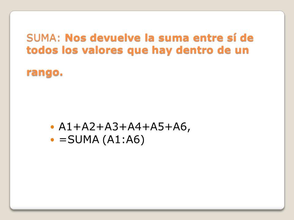 SUMA: Nos devuelve la suma entre sí de todos los valores que hay dentro de un rango.
