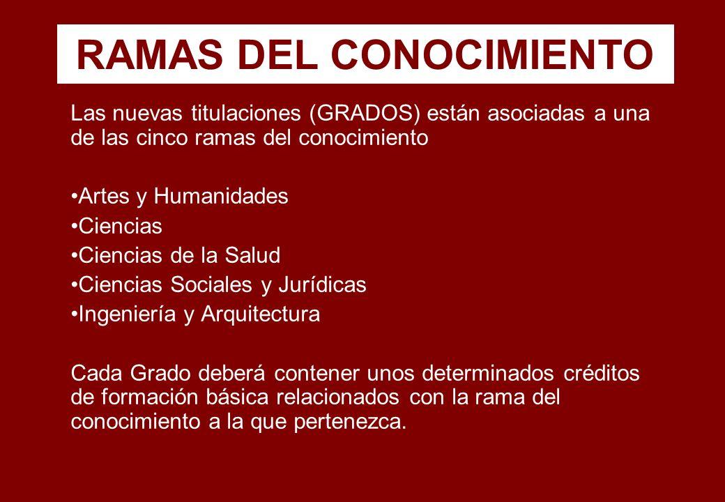 RAMAS DEL CONOCIMIENTO Las nuevas titulaciones (GRADOS) están asociadas a una de las cinco ramas del conocimiento Artes y Humanidades Ciencias Ciencia