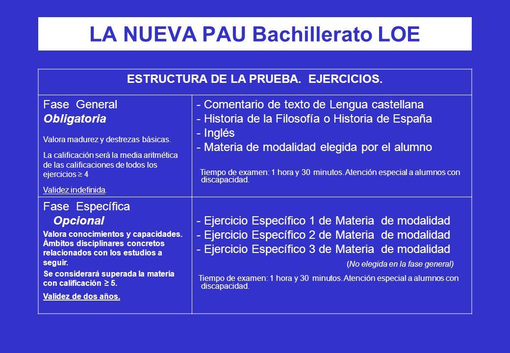 La nueva PAU / Bachillerato LOE NOTA DE ACCESO FASE GENERAL - CFG: Caificación de la Fase General ( Media aritmética de los cuatro ejercicios 4 ) (nota PAU ) - NMB: Nota Media del Bachillerato Nota de acceso= Calificación Fase General (40%) + Nota Media del Bachillerato (60%) 5 Validez indefinida.