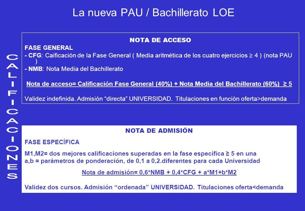 La nueva PAU / Bachillerato LOE NOTA DE ACCESO FASE GENERAL - CFG: Caificación de la Fase General ( Media aritmética de los cuatro ejercicios 4 ) (not