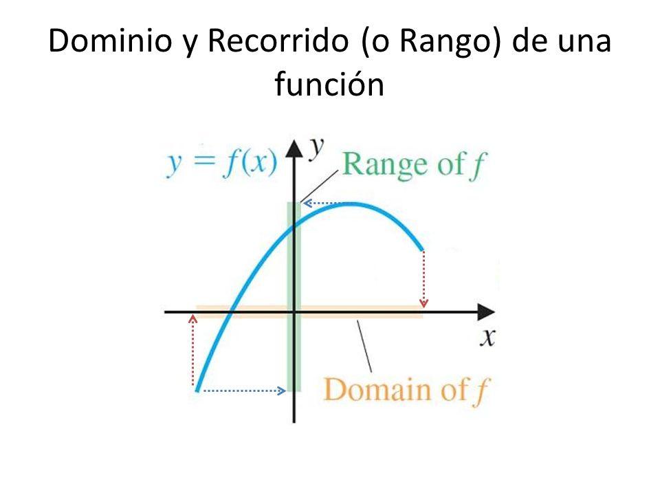 Dominio y Recorrido (o Rango) de una función