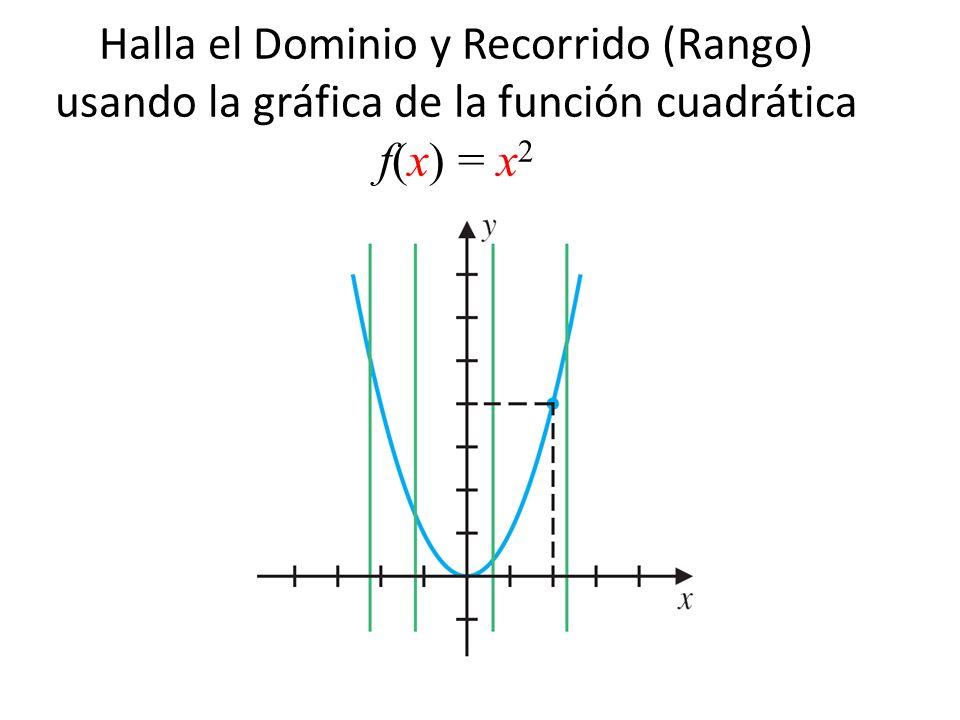 Halla el Dominio y Recorrido (Rango) usando la gráfica de la función cuadrática f(x) = x 2