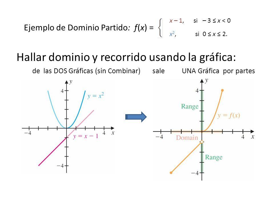 Hallar dominio y recorrido usando la gráfica: de las DOS Gráficas (sin Combinar) sale UNA Gráfica por partes Ejemplo de Dominio Partido: f (x) = x – 1