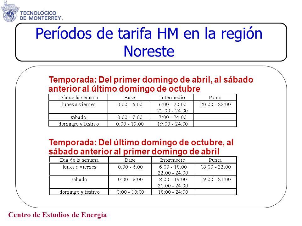 Centro de Estudios de Energía Período CHV en la región Noreste