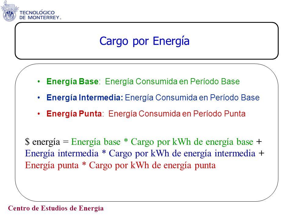 Centro de Estudios de Energía