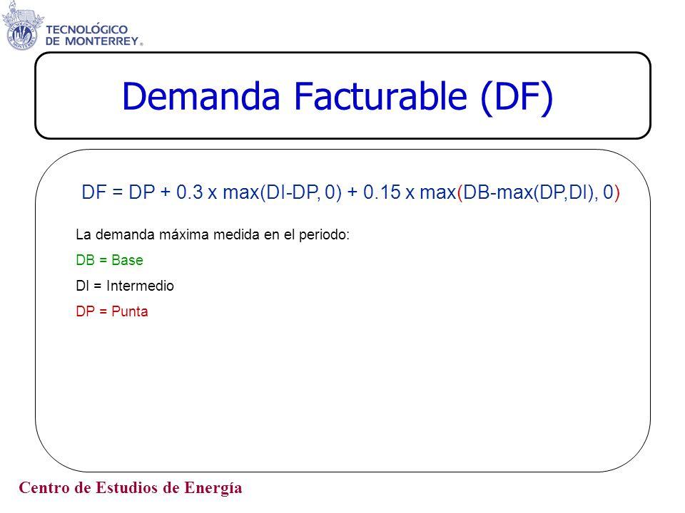 Ejemplo HM NE Febrero 2005 DB = 3 100 kW, DI = 3 500 kW, DP = 2 800 kW EB = 580 320 kWh, EI = 985 600 kWh, EP = 192 640 kWh HB = 234 h, HI = 352 h, HP = 86 h DF = 2800 + 0.3 max(3500 – 2800,0) + 0.15 max(3100 – max(3500, 2800),0) $DF = (3010 kW) x 99.45 $ / kW = $ 299 344.50 $E = (580 320 kWh) x 0.4974 $/kWh + (985 600 kWh) x (0.6071 $/kWh) + (192 640 kWh) x (1.8881 $/kWh) = $1 250 732.51 $T = 1 550 077.01