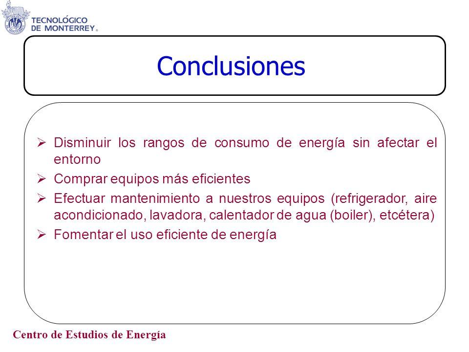 Centro de Estudios de Energía Referencias http:// www.energia.gob.mxwww.energia.gob.mx http:// www.conae.gob.mxwww.conae.gob.mx http:// www.fide.org.mxwww.fide.org.mx http:// www.cfe.gob.mxwww.cfe.gob.mx http:// aceee.org