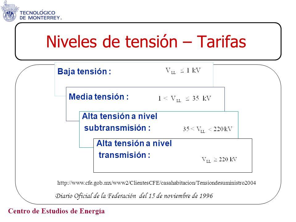 Centro de Estudios de Energía Tarifas para el suministro y venta de energía eléctrica TARIFAS ESPECÍFICAS –Domésticas (1, 1A, 1B, 1C, 1D, 1E, 1F) –Domésticas de Alto Consumo (DAC) –Servicios Públicos (5, 5-A y 6) –Agrícolas ( 9, 9M, 9-CU, 9-N) –Temporal (7) TARIFAS GENERALES –Baja tensión (2 y 3) –Media tensión (O-M, H-M y H-MC) –Alta tensión (HS, HS-L, HT y HT-L) TARIFAS DE RESPALDO –(HM-R, HM-RF, HM-RM, HS-R, HS-RF, HS-RM, HT-R, HT-RF, HT-RM) TARIFAS DE SERVICIO INTERRUMPIBLE –(I-15 e I-30) http://www.cfe.gob.mx/www2/ClientesCFE/otrosgiros/tarifas.htm?seccion=otros&tarifa=%