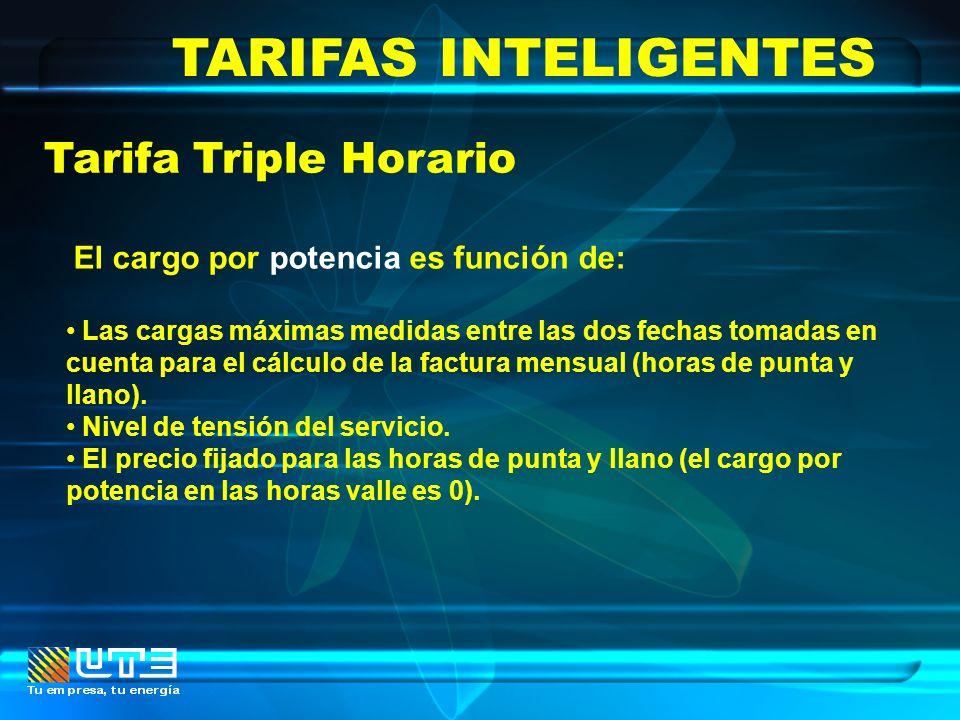 TARIFAS INTELIGENTES Tarifa Triple Horario El cargo por potencia es función de: Las cargas máximas medidas entre las dos fechas tomadas en cuenta para
