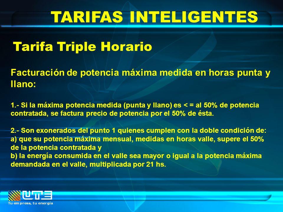 TARIFAS INTELIGENTES Tarifa Triple Horario Facturación de potencia máxima medida en horas punta y llano: 1.- Si la máxima potencia medida (punta y lla