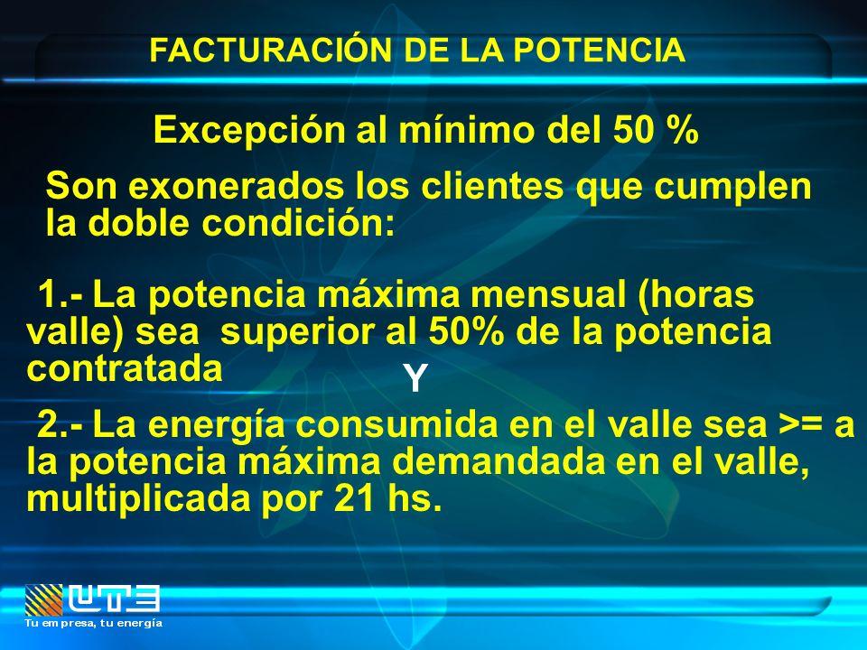 FACTURACIÓN DE LA POTENCIA Son exonerados los clientes que cumplen la doble condición: Excepción al mínimo del 50 % 1.- La potencia máxima mensual (ho