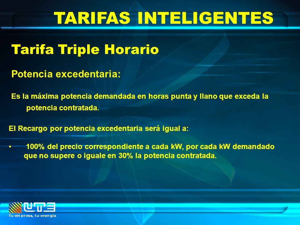TARIFAS INTELIGENTES Tarifa Triple Horario Potencia excedentaria: Es la máxima potencia demandada en horas punta y llano que exceda la potencia contra