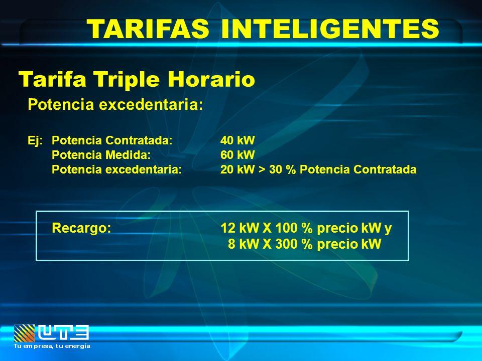 TARIFAS INTELIGENTES Tarifa Triple Horario Potencia excedentaria: Ej: Potencia Contratada:40 kW Potencia Medida:60 kW Potencia excedentaria:20 kW > 30