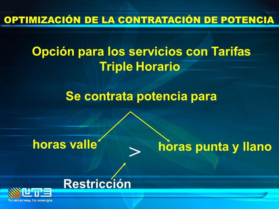 OPTIMIZACIÓN DE LA CONTRATACIÓN DE POTENCIA Opción para los servicios con Tarifas Triple Horario Se contrata potencia para Restricción horas valle hor
