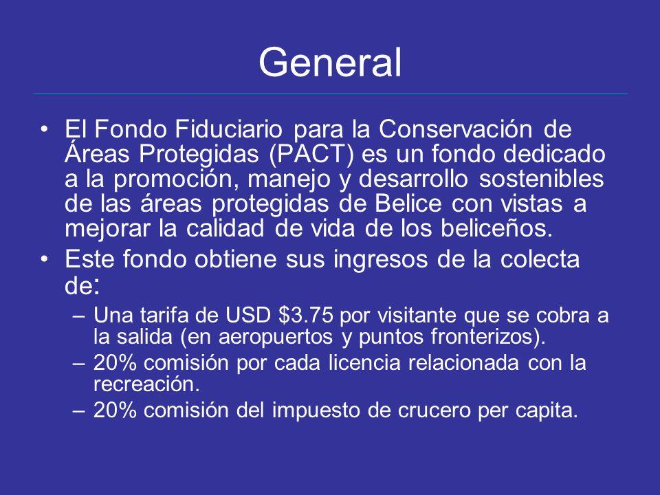 General El Fondo Fiduciario para la Conservación de Áreas Protegidas (PACT) es un fondo dedicado a la promoción, manejo y desarrollo sostenibles de las áreas protegidas de Belice con vistas a mejorar la calidad de vida de los beliceños.