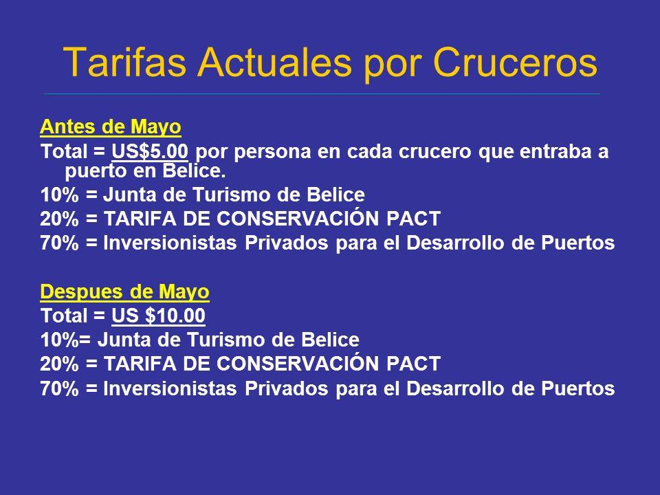 Tarifas Actuales por Cruceros Antes de Mayo Total = US$5.00 por persona en cada crucero que entraba a puerto en Belice.