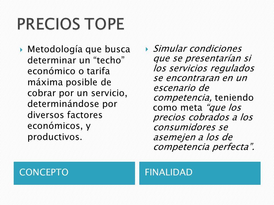 CONCEPTOFINALIDAD Metodología que busca determinar un techo económico o tarifa máxima posible de cobrar por un servicio, determinándose por diversos factores económicos, y productivos.