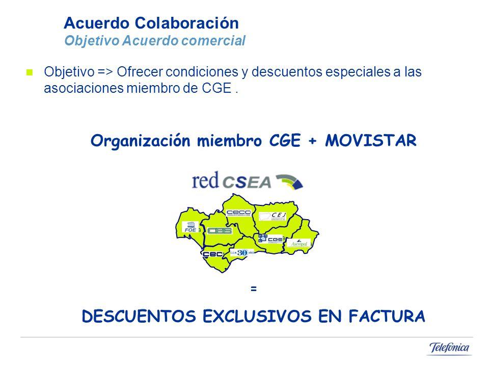 Acuerdo Colaboración Objetivo Acuerdo comercial Objetivo => Ofrecer condiciones y descuentos especiales a las asociaciones miembro de CGE.