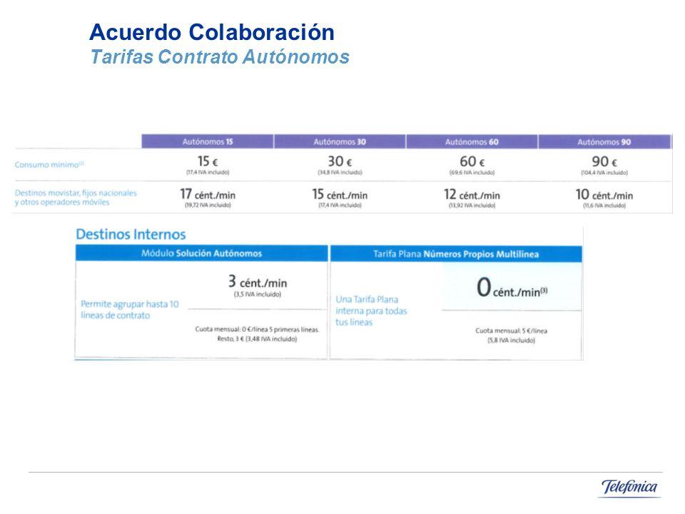 15 COPIA DE SEGURIDAD 1.6 Para clientes nuevos : alta gratis y 50% de descuento en la cuota mensual durante 12 meses para las modalidades de Estándar y Premium.