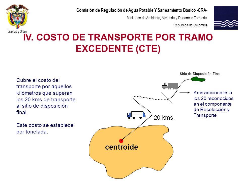 Comisión de Regulación de Agua Potable Y Saneamiento Básico -CRA- Ministerio de Ambiente, Vivienda y Desarrollo Territorial República de Colombia Cubr