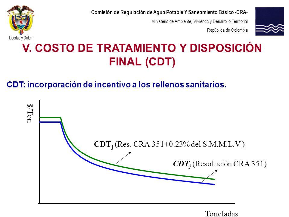 Comisión de Regulación de Agua Potable Y Saneamiento Básico -CRA- Ministerio de Ambiente, Vivienda y Desarrollo Territorial República de Colombia CDT: