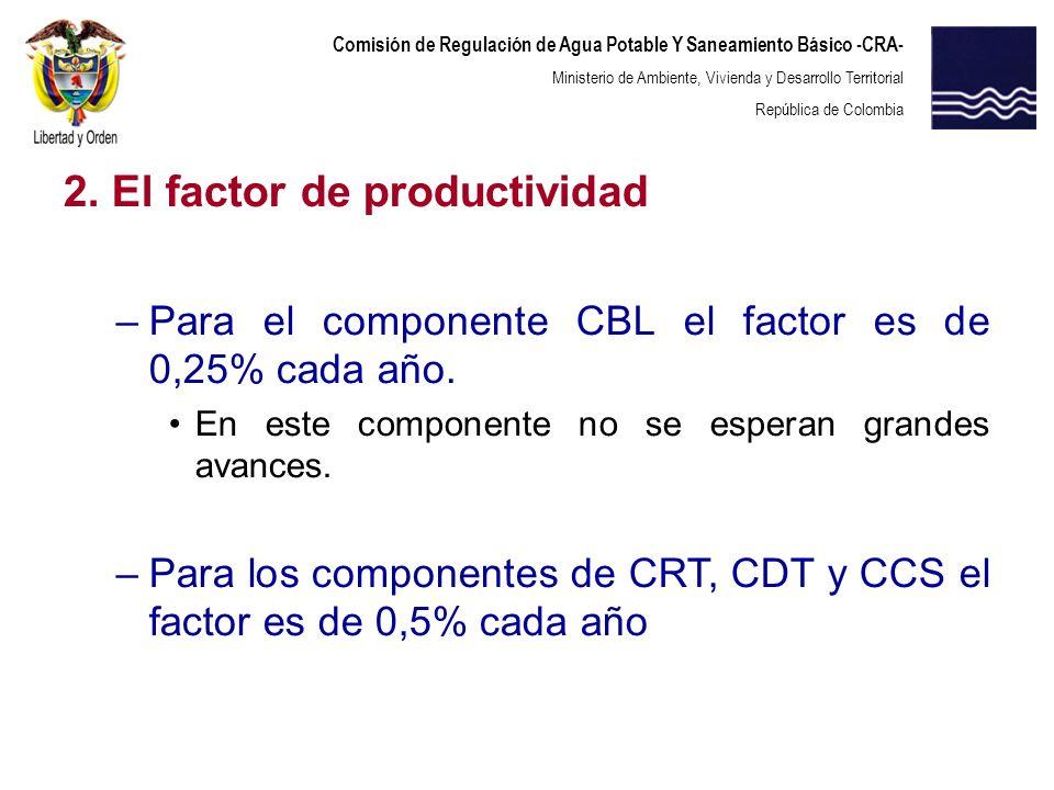 Comisión de Regulación de Agua Potable Y Saneamiento Básico -CRA- Ministerio de Ambiente, Vivienda y Desarrollo Territorial República de Colombia 2. E