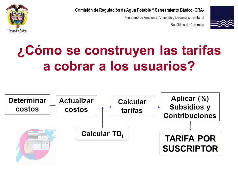 Comisión de Regulación de Agua Potable Y Saneamiento Básico -CRA- Ministerio de Ambiente, Vivienda y Desarrollo Territorial República de Colombia ¿Cóm
