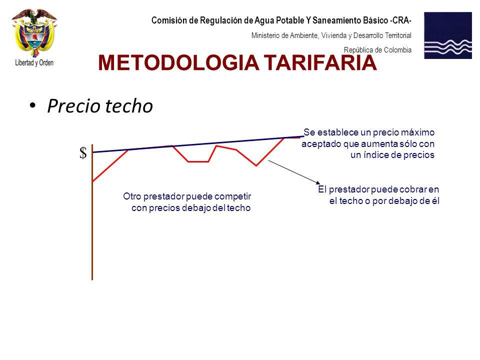 Comisión de Regulación de Agua Potable Y Saneamiento Básico -CRA- Ministerio de Ambiente, Vivienda y Desarrollo Territorial República de Colombia TD i = 0 TFR + TBL + Incluye: –Los componentes que no dependen del consumo.