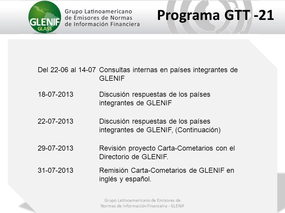 Grupo Latinoamericano de Emisores de Normas de Información Financeira - GLENIF Programa GTT -21 Del 22-06 al 14-07Consultas internas en países integra