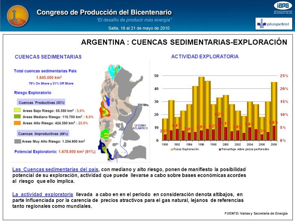 FUENTE: Varias y Secretaría de Energía Las Cuencas sedimentarias del país, con mediano y alto riesgo, ponen de manifiesto la posibilidad potencial de