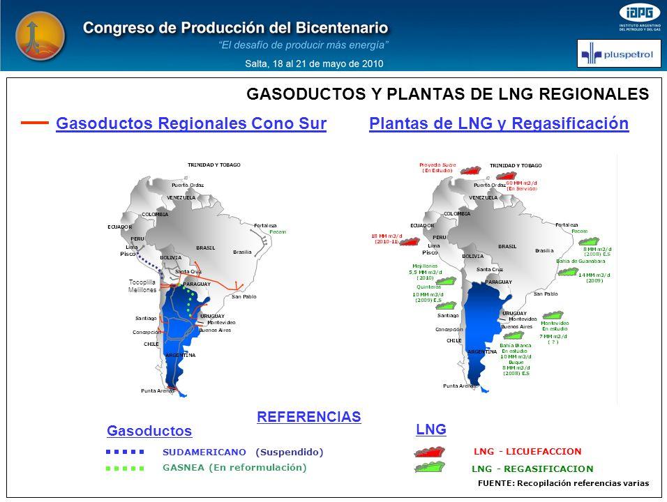 GASODUCTOS Y PLANTAS DE LNG REGIONALES Gasoductos Regionales Cono SurPlantas de LNG y Regasificación REFERENCIAS LNG LNG - LICUEFACCION LNG - REGASIFI