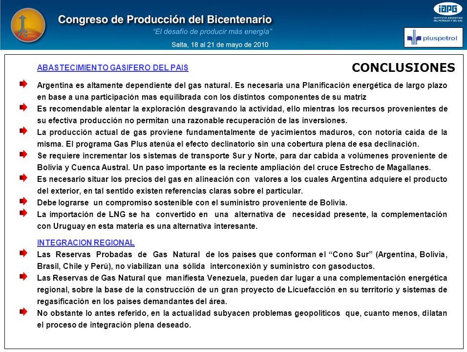 CONCLUSIONES ABASTECIMIENTO GASIFERO DEL PAIS Argentina es altamente dependiente del gas natural. Es necesaria una Planificación energética de largo p