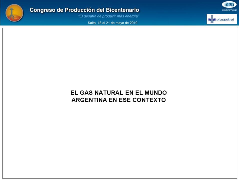 INTEGRACION REGIONAL-SUDAMERICA- CONO SUR Reservas - Producción – Años: al 31-12-08 FUENTE: CEDIGAZ 2009 Natural Gas in the World Producción MMM m3/año - % Participación Reservas: Total Región 7.599 MMM m3 ; Cono Sur (Argentina-Bolivia-Brasil-Chile-Perú): 2005 MMM m3 Producción Total Región 230,5 MMM m3 ; Cono Sur (Argentina-Bolivia-Brasil-Chile-Perú): 98,3 MMM m3